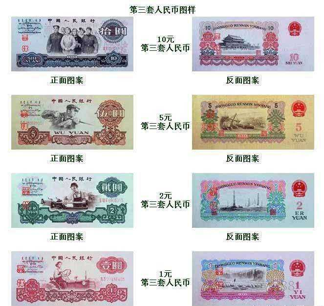 人民币收藏价格表最新版本出来了